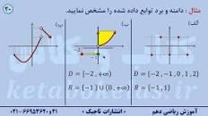 Image result for تعیین دامنه و برد از روی نمودار