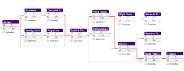 Dynamic Organization Chart Jquery 54 Skillful Hierarchical Chart Jquery