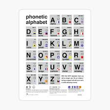 The nato phonetic alphabet is widely used to improve communications when you absolutely have to be clear. Nato Phonetic Alphabet Photographic Print By Sketchyfox Redbubble