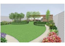 Landscaping Ideas For Gardens Concept