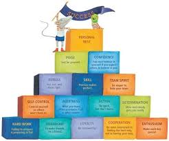 The Pyramid Of Success It Is A Great Tool For Teaching