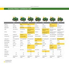 John Deere Lawn Tractor Comparison Chart John Deere E180 54 In 25 Hp V Twin Els Gas Hydrostatic Lawn
