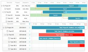 Dhtmlxgantt 2 0 Interactive Javascript Gantt Chart Dhtmlx