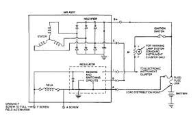 charging system diagram charging image wiring diagram 1992 ford crown victoria charging system electrical problem 1992 on charging system diagram