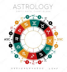 Blank Astrology Chart Forms Blank Natal Chart Wheel Astrology Background Stock