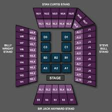 Molineux Stadium Seating Chart Rod Stewart At Wolverhampton Molineux Stadium Took Place On