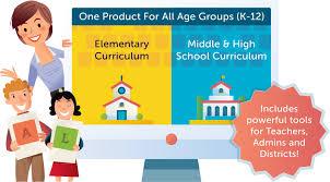 Adult keyboarding class curriculum using isd