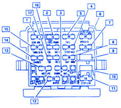 pontiac aztec suv fuse box block circuit breaker diagram pontiac aztec suv 2008 fuse box block circuit breaker diagram