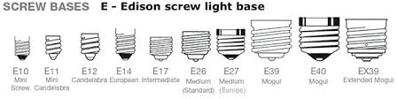 Automotive Bulb Chart Pdf Light Bulb Types Chart Lovetoread Me