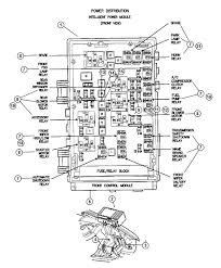 2000 dodge durango tail light wiring diagram 2000 discover your 2001 dodge sel wiring diagram