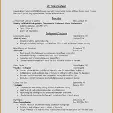 Words With Archives - Wp-Landingpages.com Words With Resume On Wp ...