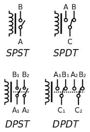 relay pole and throw edit circuit symbols of relays