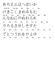 Printable Japanese Alphabet Chart Free Printable Japanese Alphabet Chart Template Alphabet