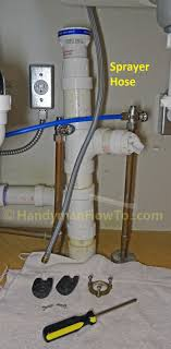 Installing A Kitchen Faucet Kitchen Faucet Remove Sprayer House Decor