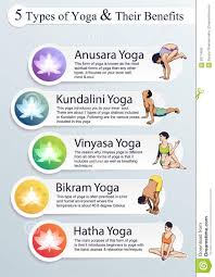 five tуpes of yoga their benefits