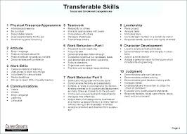 Transferable Skills Resume Interesting Sample Resume Of Office Skills List To For Example Spacesheepco