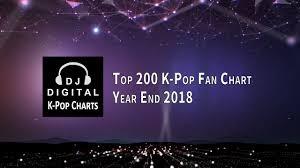 Top 200 K Pop Fan Chart Year End 2018