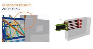 steel beam to thin concrete block