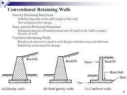 Small Picture Best 20 Gravity Wall Design Boulder Australian Retaining