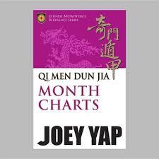 Qi Men Dun Jia Month Charts