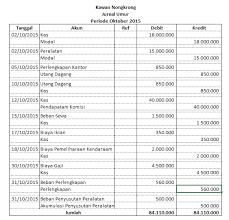 Menunjukkan nama akun yang dipengaruhi oleh transaksi beserta keterangannya. Contoh Soal Jurnal Umum 10 Transaksi Kumpulan Soal Pelajaran 6