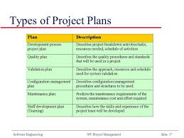 Software Engineering Sw Project Management Slide 1 Software Project
