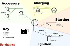wiring diagram for key switch on briggs wiring diagram expert wiring diagram for key switch on briggs wiring diagram load wiring diagram briggs ignition switch get