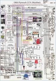 1968 satellite wiring diagram wiring diagrams bib 1968 plymouth satellite wiring harness wiring diagram split 1968 plymouth roadrunner wiring diagram wiring diagram info