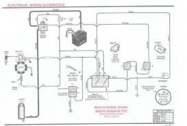 wiring diagram for onan generator wiring diagram schematics kohler ignition wiring diagram kohler image about wiring