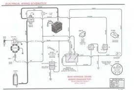wiring diagram for onan 5500 generator wiring diagram schematics kohler ignition wiring diagram kohler image about wiring