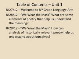 tips for writing an effective we wear the mask essay project muse we wear the mask