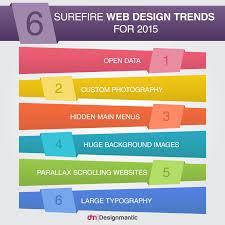 Web Design Trends 2015 6 Surefire Web Design Trends For 2015 Visual Ly