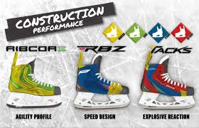 Hockey Skate Fit Chart Reebok Ice Skates Size Chart
