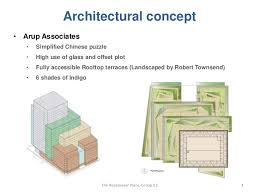 Architecture design concept Butterfly The Concept Finest Architecture The Architectural Design Concept Finest Architecture