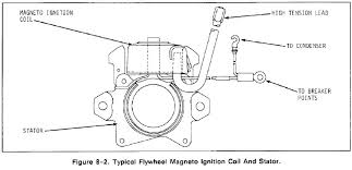 ih cub cadet forum 1862 wiring diagram kohler fig 8 2