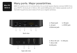 MXIII - G 4K x 2K TV Box US Plug 2GB+8GB TV Box Sale, Price & Reviews