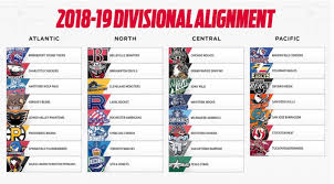 the 2018 19 pacific division