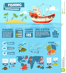 Fishing Vector Chart And Graph Infographics Stock Vector