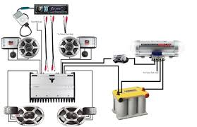 mono amp to sub plus 4 channel speakers wiring diagram inside how to install a car amplifier diagram at Wiring Diagram For Car Amplifier