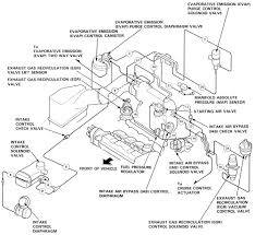 Z6 motor specs besides b16a2 wiring harness in addition honda civic 1994 honda civic tdc marks