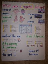 Capital Letter Anchor Chart Hooked On Teaching Capitals Anchor Chart And Free Valentine