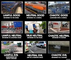 Alignment Chart 5e Shopping Cart Alignment Chart Chaotic Neutral Face Id