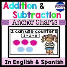 Addition And Subtraction Key Words Anchor Chart Addition And Subtraction Anchor Charts Worksheets Teaching