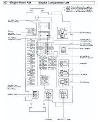 toyota tacoma fuses 2012 ac diagram wiring diagram expert 2010 tacoma fuse box wiring diagram datasource 2010 toyota tacoma fuse box manual e book 2010