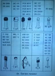 The part number is d965. Buku Persamaan Ic Dan Transistor Testing Michaelwilliamsuxod
