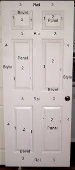 Exellent Interior Door Painting Ideas Best Way To Paint Doors Inside Design