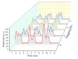 Graph Templates For All Types Of Graphs Origin Scientific