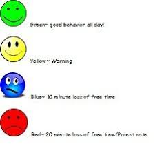 Smiley Face Behavior Charts For Weekly Here Are The Colors