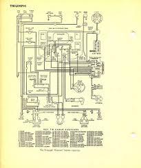 similiar 1958 vw bus wiring diagram keywords 1958 vw bus wiring diagram car repair manuals and wiring diagrams
