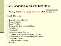 Diagnosing With The Dsm 5
